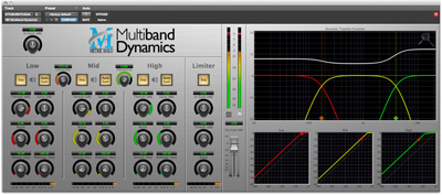 MH Multiband Dynamics