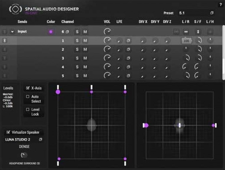 Spatial Audio Designer (SAD) In-One